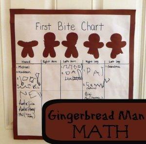FUN! I love this gingerbread man activity.