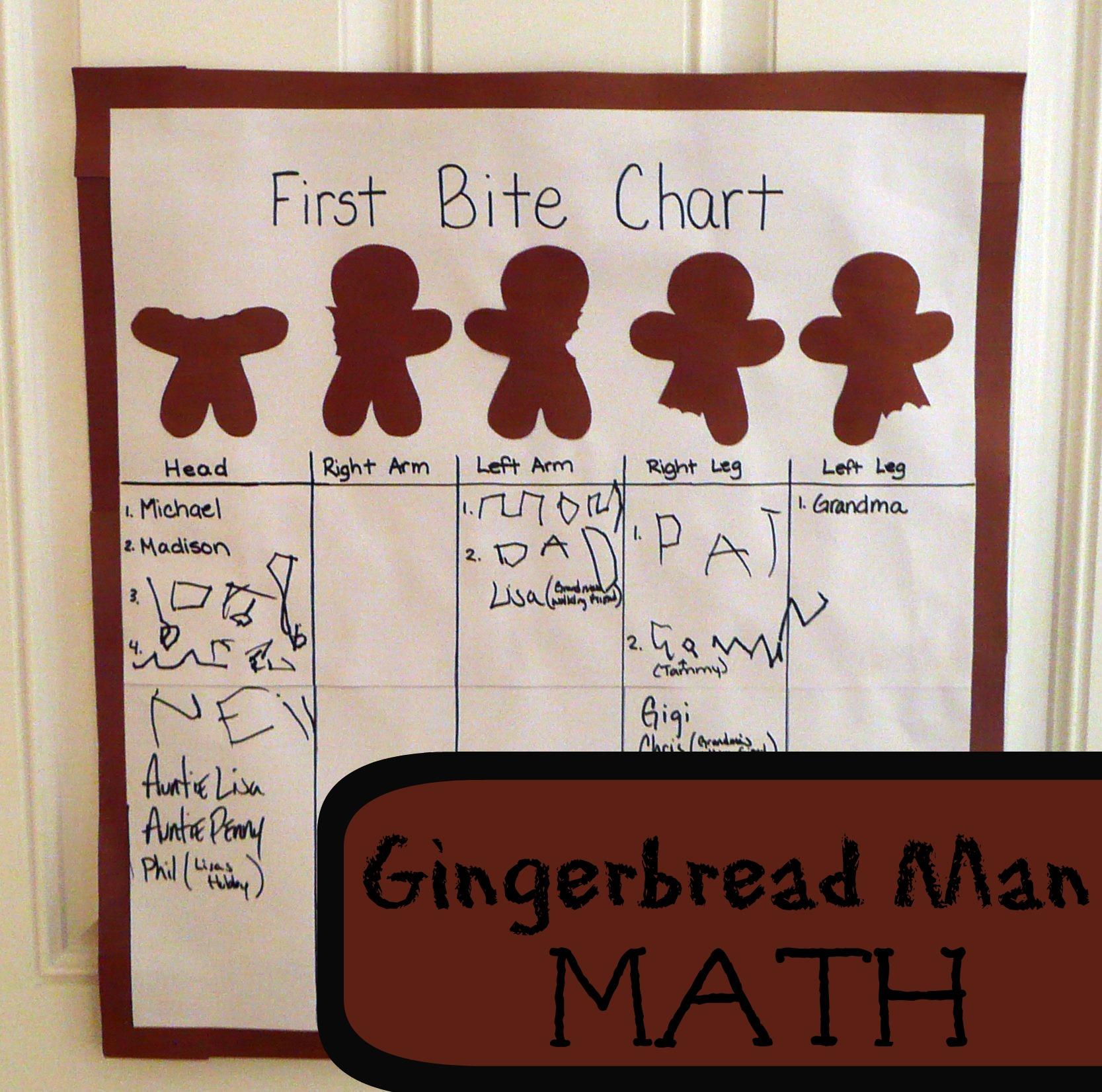 GINGERBREAD man activity: first bite chart