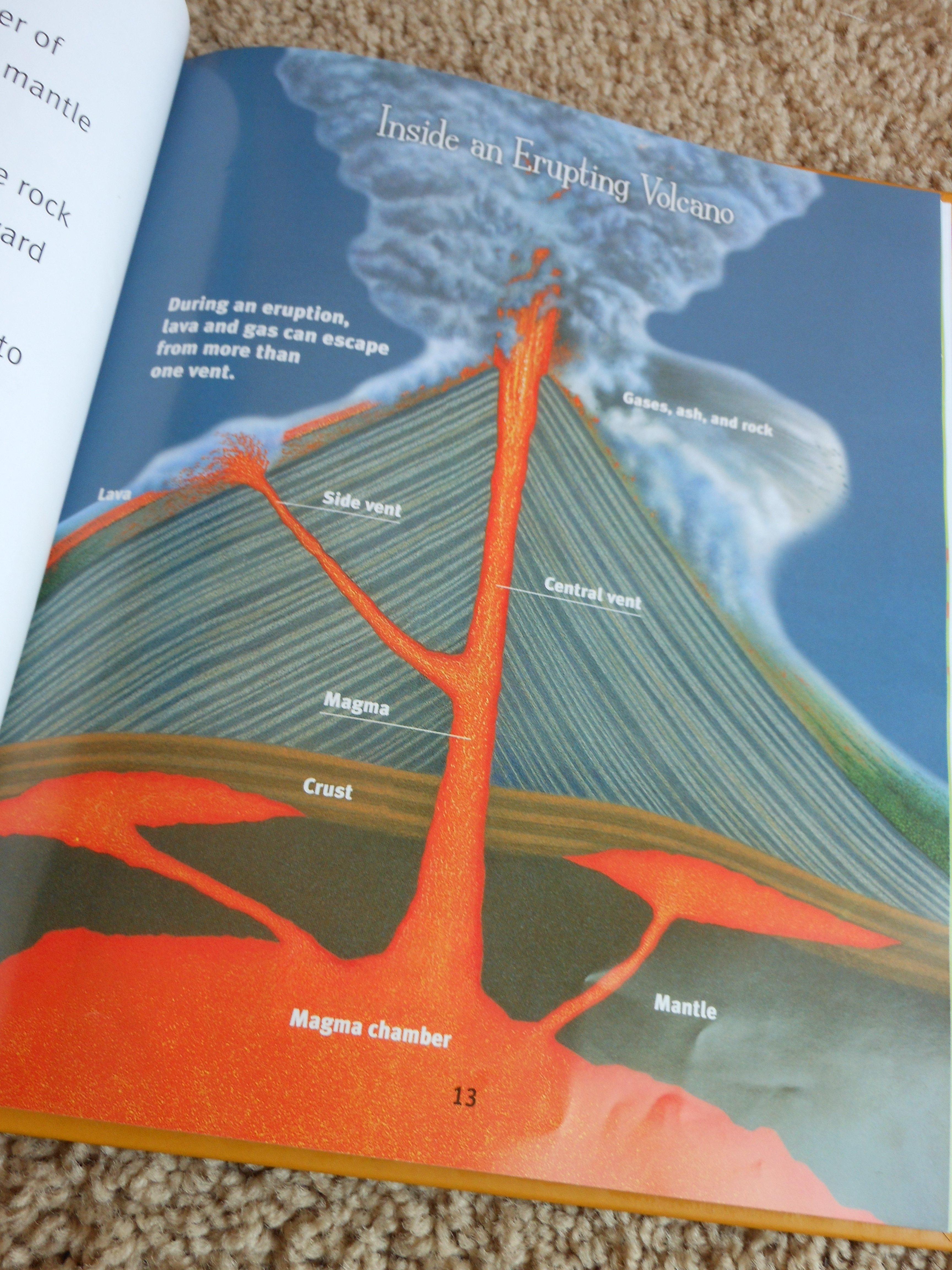 Cómo Volcanes Trabajo