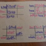 Sight words and Spelling words Tic Tac Toe